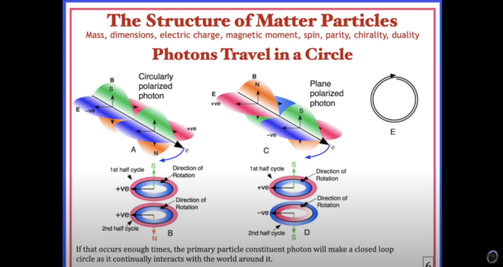 QC0021: Dr. Vivian Robinson: Photons, Particles, Matter, and Relativity
