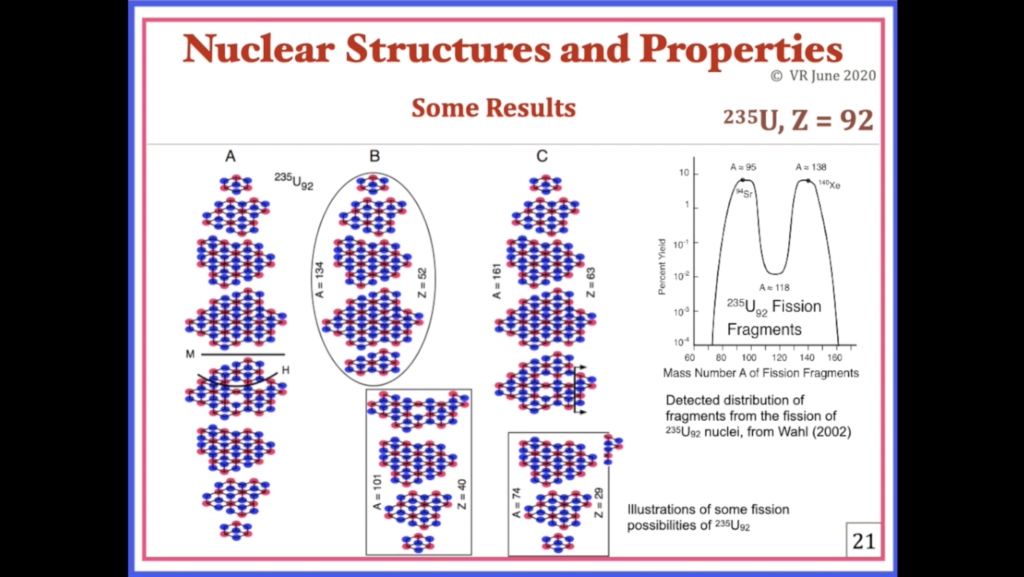 QC0078: Dr. Vivian Robinson: The Structure And Properties Of Any Atomic Nucleus
