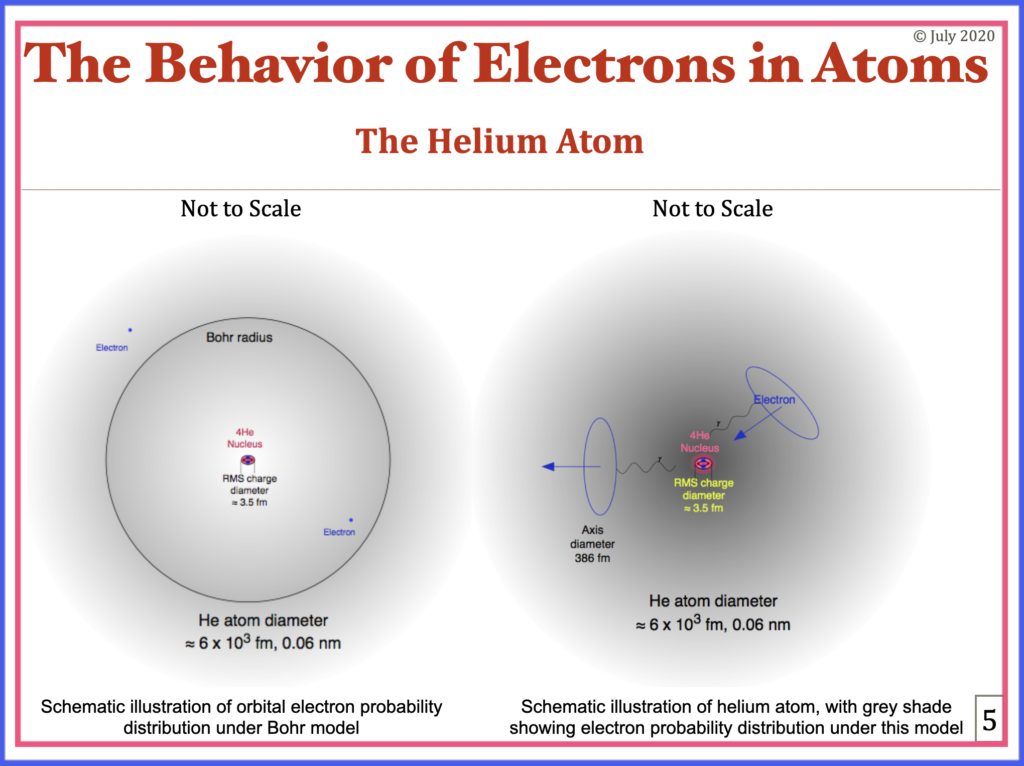 QC0095: Dr. Vivian Robinson: The Behavior Of Electrons In Atoms