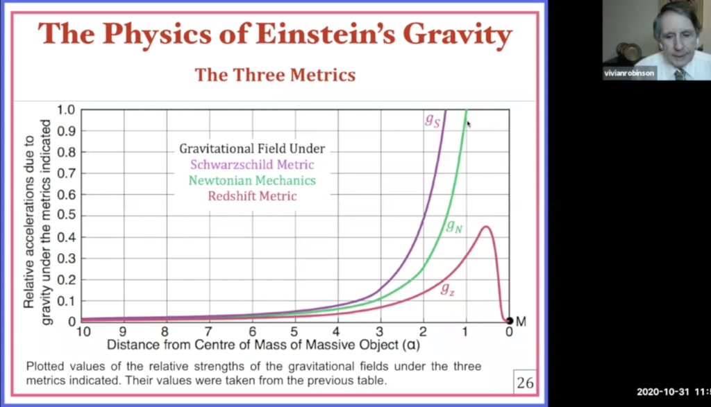 QC0106: Dr. Vivian Robinson: The Physics of Einstein's Gravity